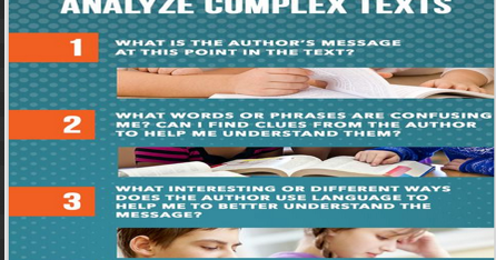 Close Reading: 5 Questions to Help Students Analyze Complex Texts