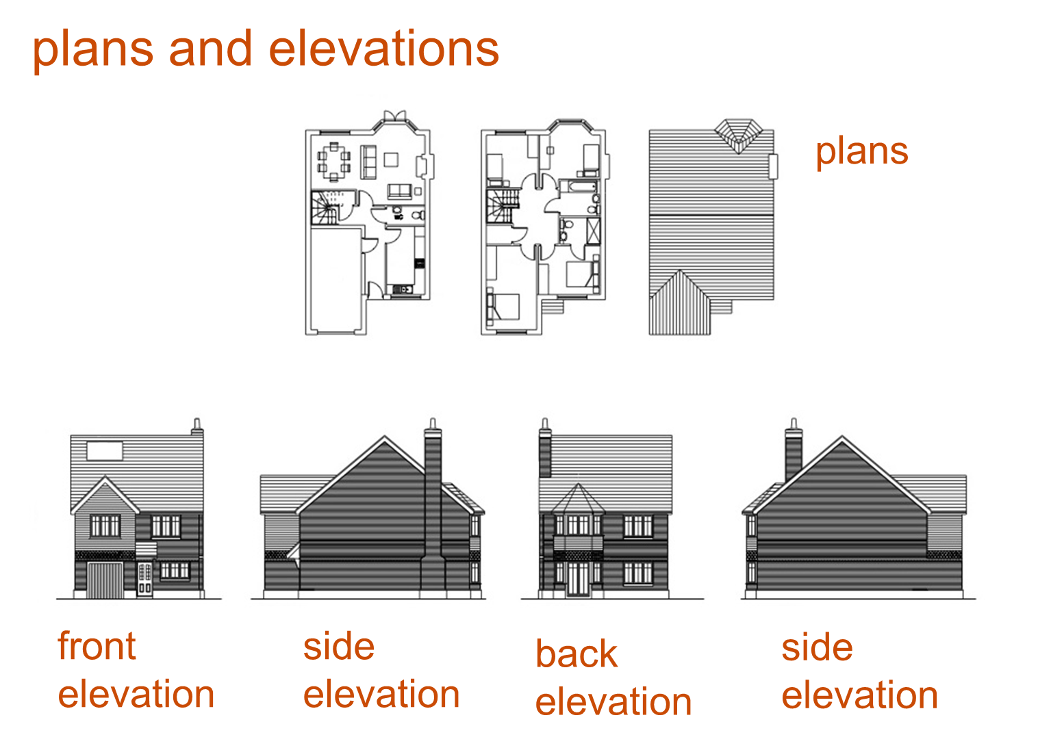 Plan And Elevation Maths : Median don steward mathematics teaching plans and elevations