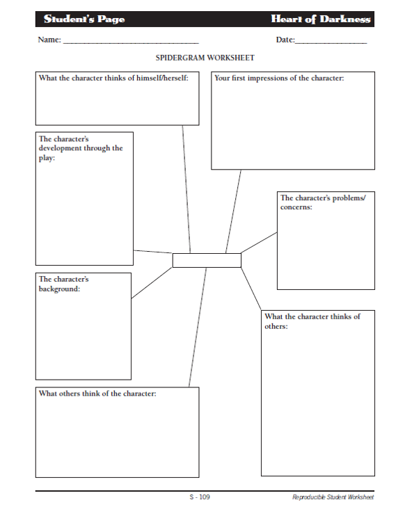 Character analysis essay handout