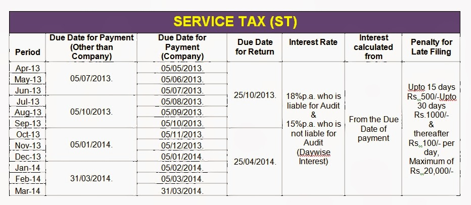 Due date for taxes