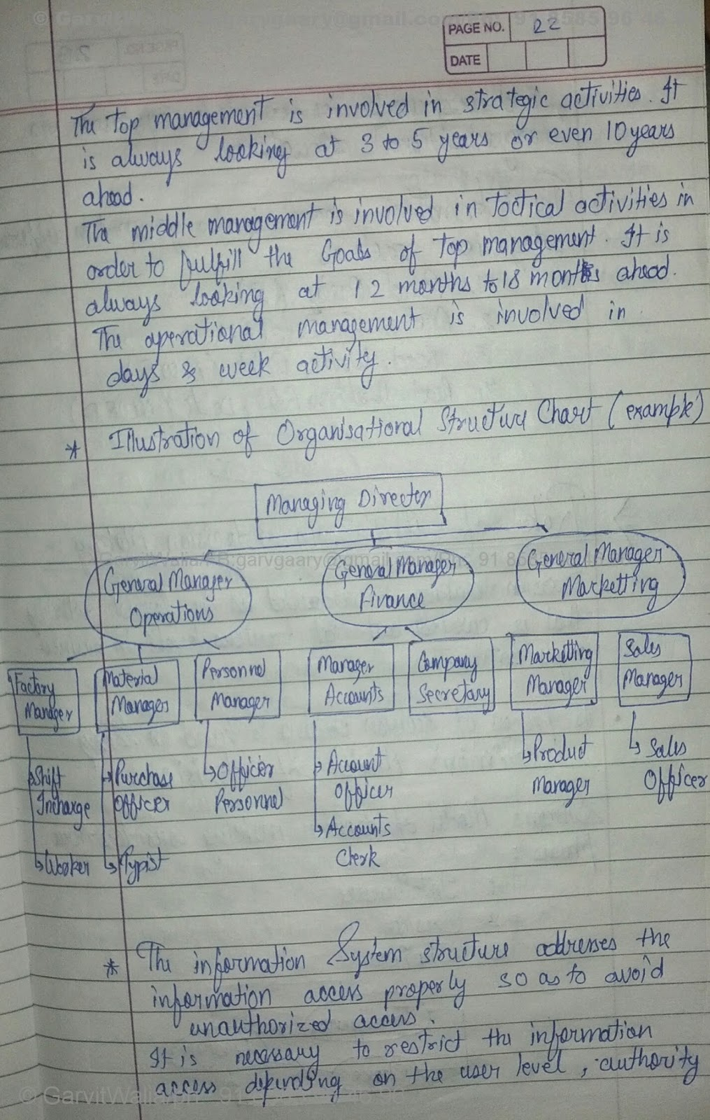 Mechanical engineering 6th semester management information system what is mis importance of mis organisational and information system structure role of mis in decision making pooptronica