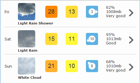 Chinese grand prix 2011 weather forecast and schedule in gmt ist