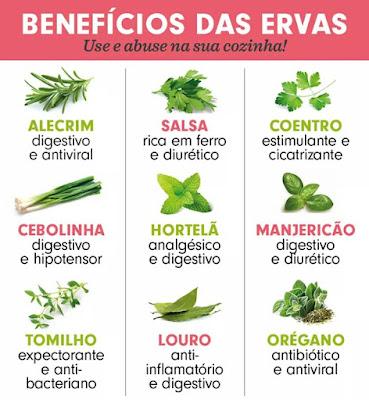 Benefícios para a Saúde!