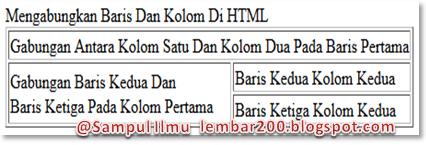 Contoh Mengabungkan Baris Dan Kolom Di HTML