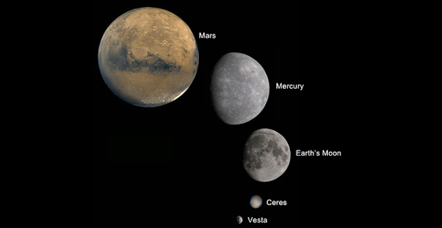 tamanho dos asteroides do sistema solar