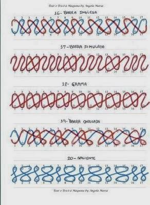 Patrones para telar rectangular, maya o azteca.