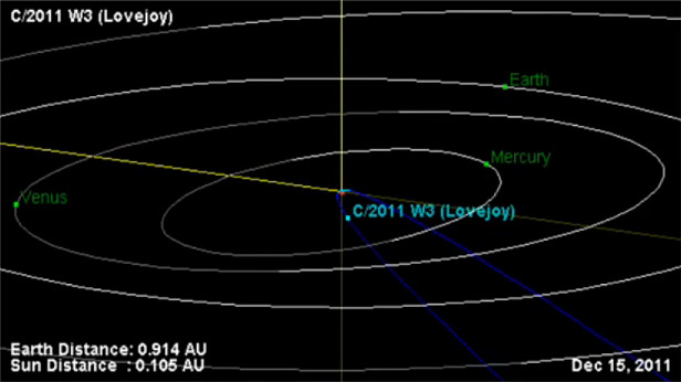 Царапающие Солнце [ новая комета C/2011 W3 - Lovejoy ] | Андрей Климковский