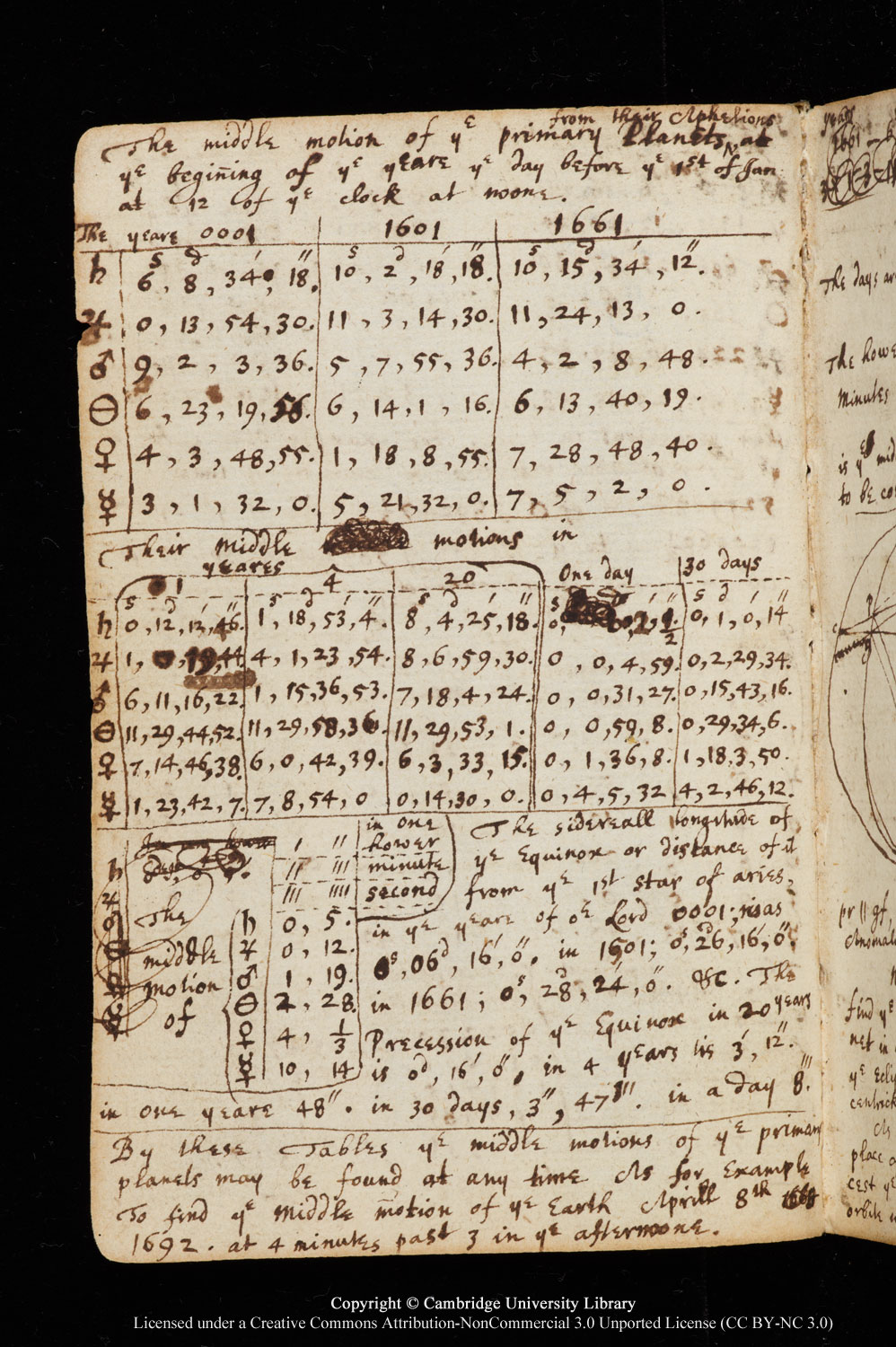One of the items in cambridge university s digital library is a notebook that belonged to isaac newton when he was an undergraduate at trinity college