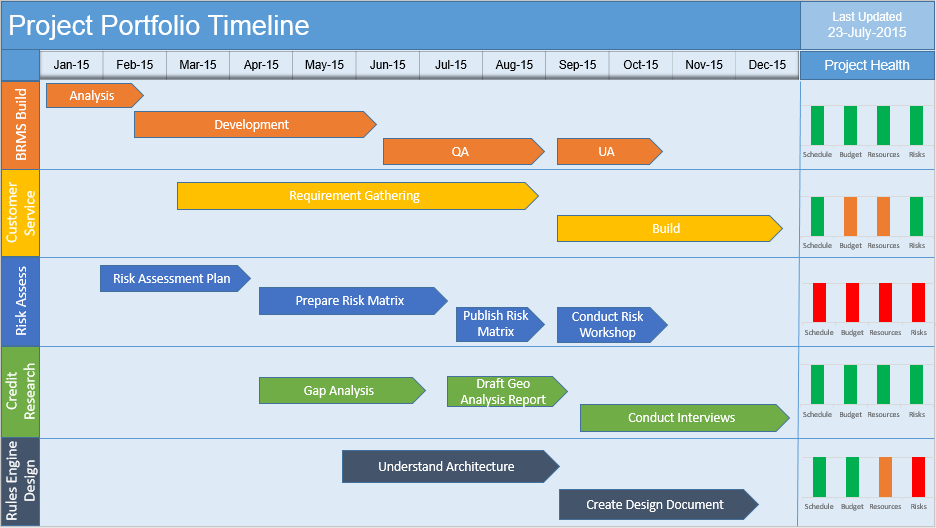 Multiple Project Timeline PowerPoint Template Download Free - Task timeline template