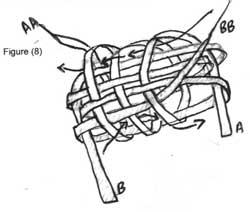 tak hanya dikenal di Indonesia namun hampir seluruh Negara Asia tenggara mengenal ketupat Cara Membuat Ketupat Spesial Idulfitri Mudah dan Praktis