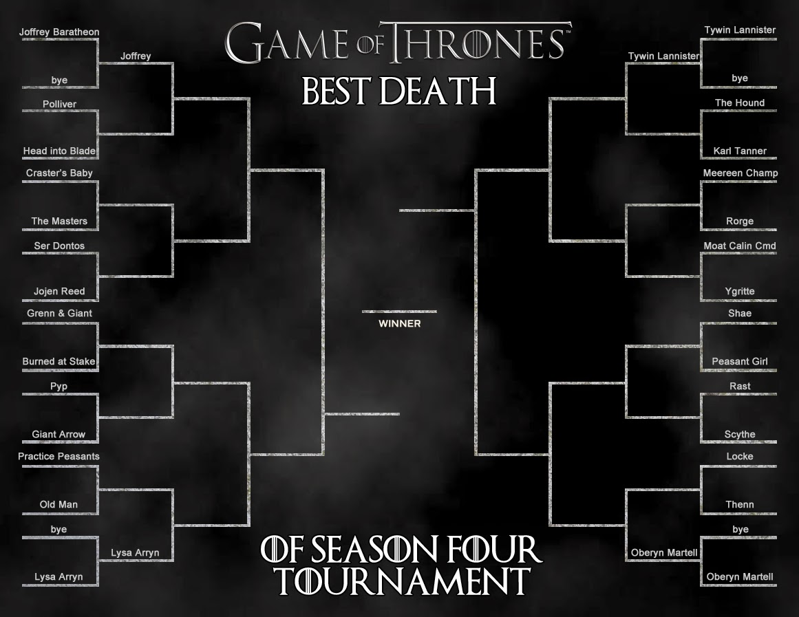 Every Death of Game of Thrones Season Four