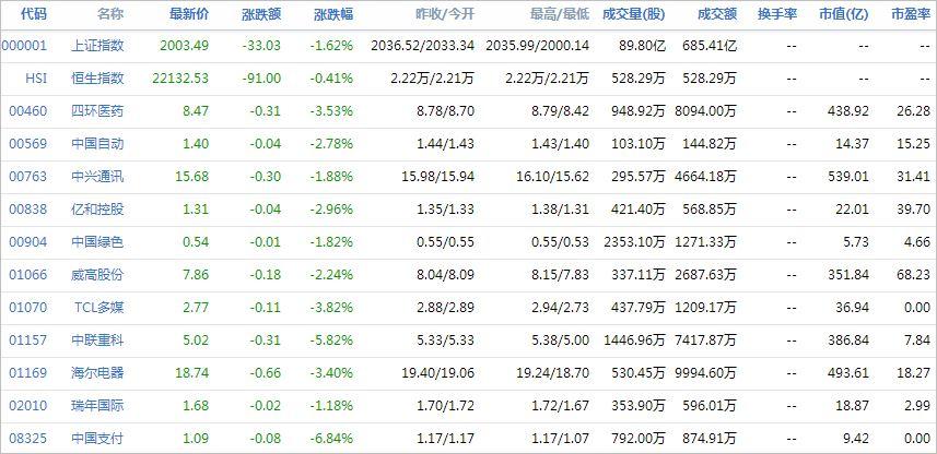 中国株コバンザメ投資ウォッチ銘柄watch20140428