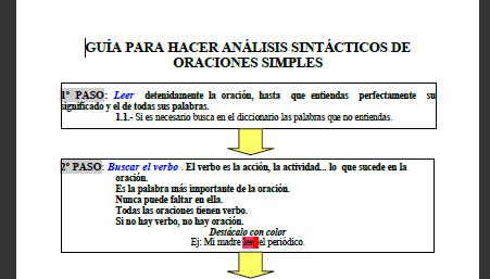 http://ficus.pntic.mec.es/vgar0036/recursos/apuntes_analisis_sintacticos.pdf