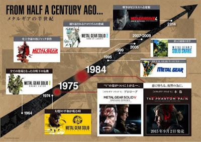 'Metal Gear Solid V: The Phantom Pain