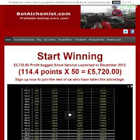 Bet Alchemist - Profitable Betting Every Year!
