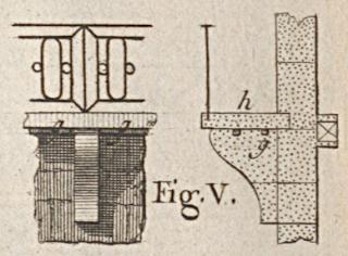 Linteaux de fer pour soutenir la tablette du Balcon, gravure de Blondel et Patte 1777