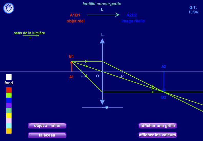 Contrôles  Optique géométrique smpc s2 smai s2