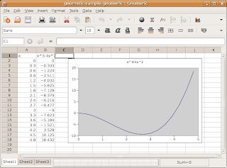 Gnumeric 1.10.15: Software untuk Memanipulasi Dan Menganalisa Data Numerik