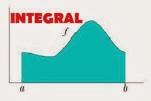Materi Pembelajaran Integral Pesona Matematika