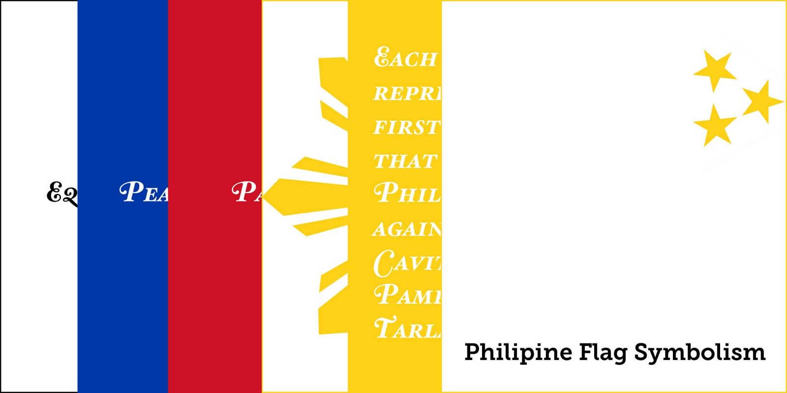 Symbolism philippine flag symbolism buycottarizona Images
