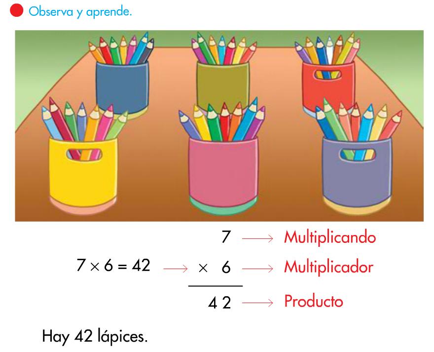 http://www.primerodecarlos.com/SEGUNDO_PRIMARIA/abril/tema2-3/actividades/mates/aprende_terminos_multiplicacion/visor.swf