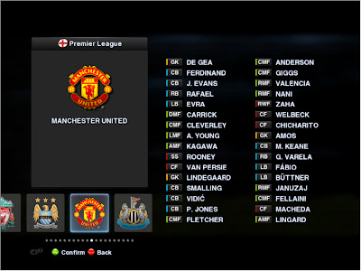 Manchester United Line-Up