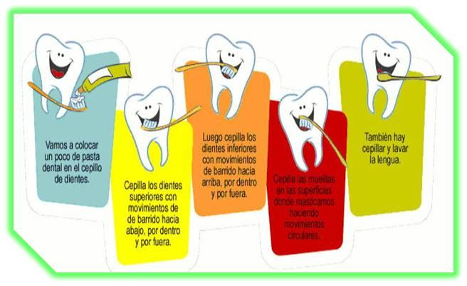 etg oral and dental free pdf