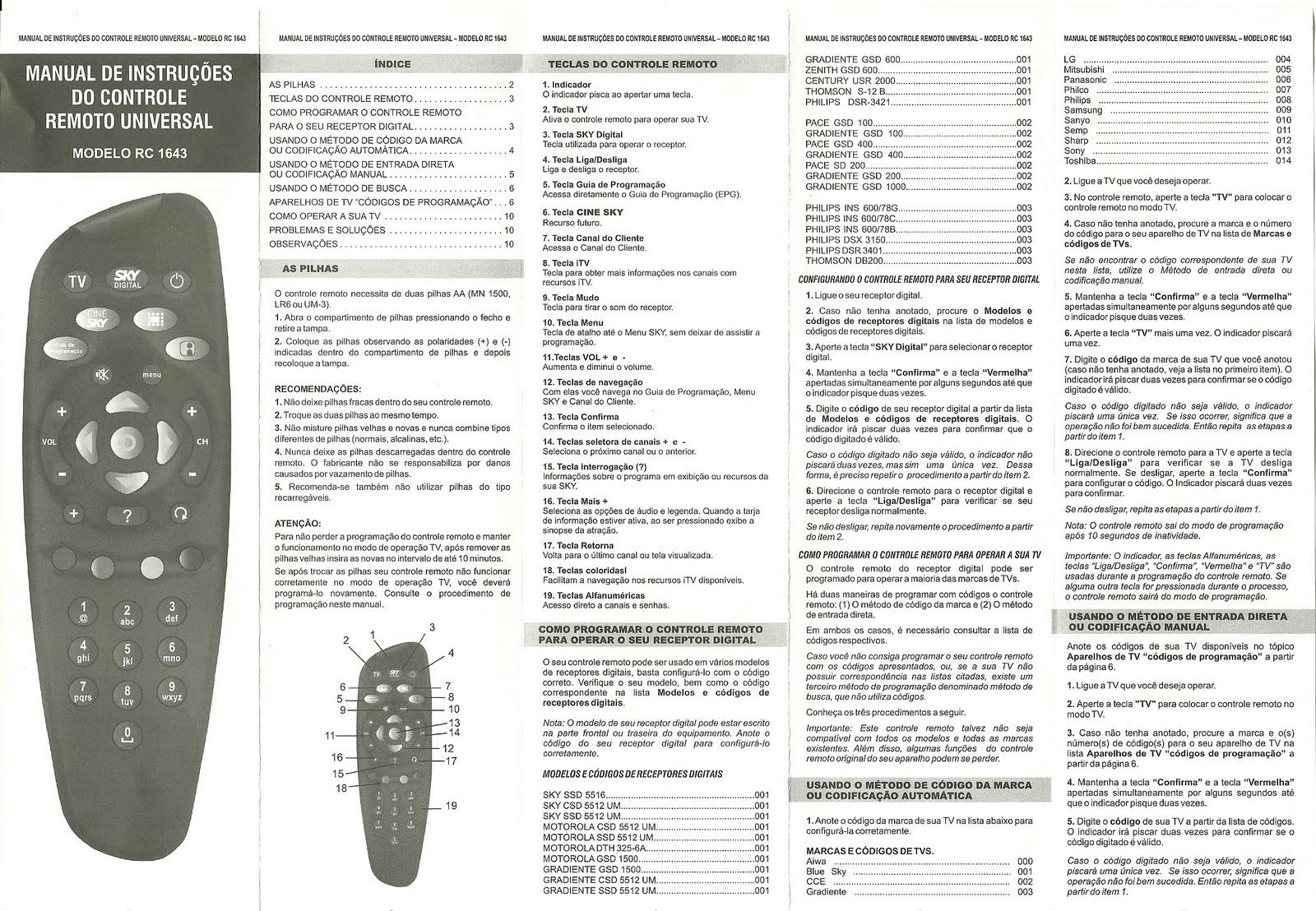 Configurar Control Remoto Suzuki Sx