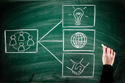 innovación productos y servicios ilivingapp personas herramientas procesos