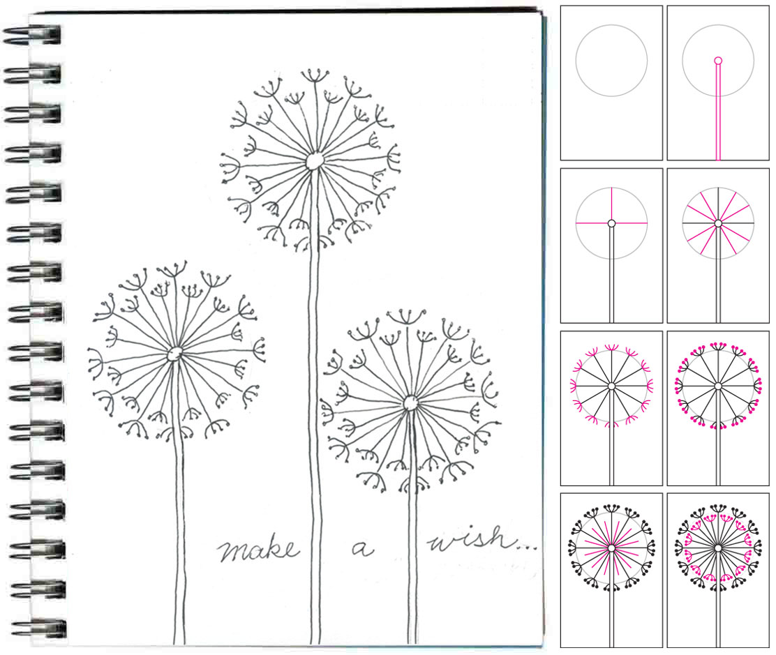 How to draw a dandelion art projects for kids for How to draw a dandelion step by step