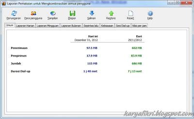 statistik penggunaan bandwidth