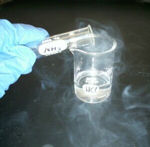 Perubahan Kimia