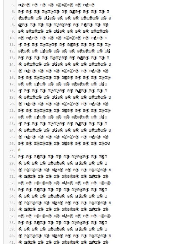 código en Unicode