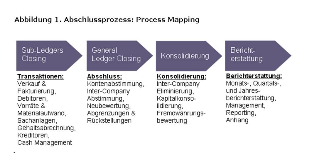 IQPC Germany: 2011