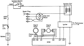 Wiring Diagrams : Toyota Camry Ignition System Wiring and Circuit