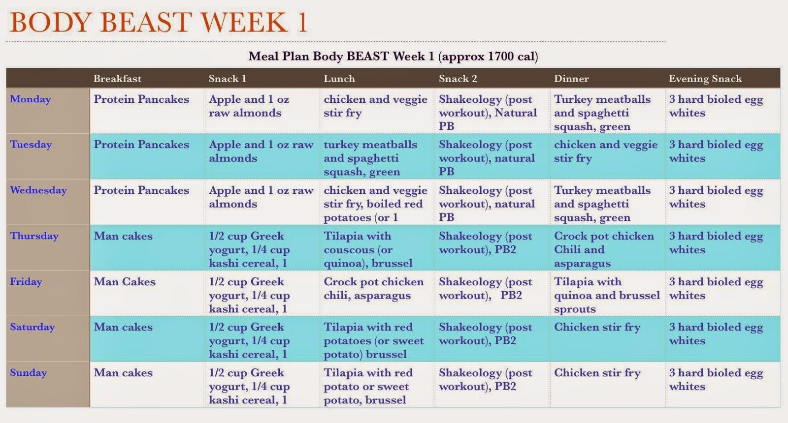 How Does The 3 Week Diet Plan Work