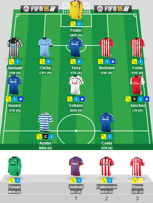 Fantasy Premier League Roster