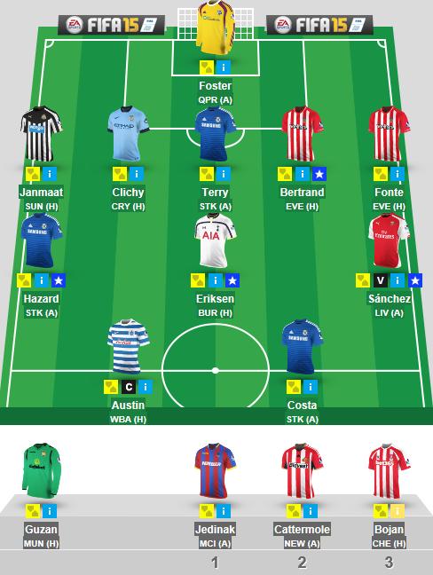Fantasy Premier League Roster