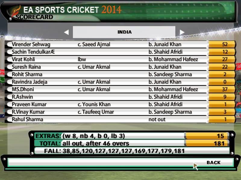 EA Cricket 2014 (2), Wallpaper, HD, Images