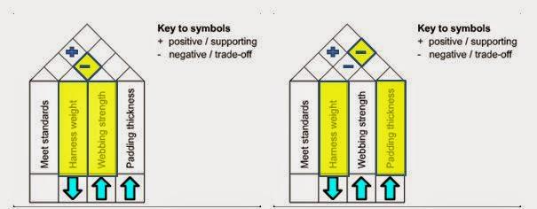 N3 nhedblog matriks korelasi tersebut menunjukkan pengaruh antar elemen yang berpengaruh terhadap pengambilan keputusan pada perbaikan tiap tiap elemen yang berkorelasi ccuart Images