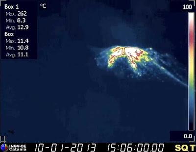 Elevada actividad volcánica continúa en el monte Stromboli, Italia, 10 de Enero 2013