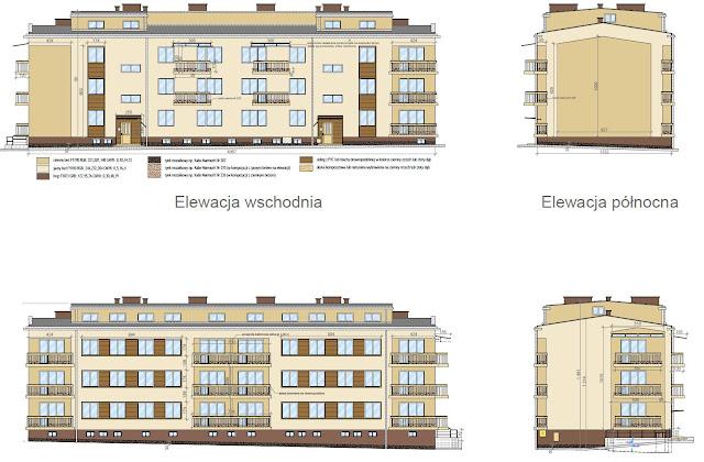 Projekt elewacji budynku mieszkalnego jednorodzinnego