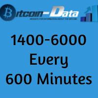 http://www.bitcoin-data.com/?r=1JzVsyi2AiyLNJrrkzF9iWSvCELVYA5Jj2