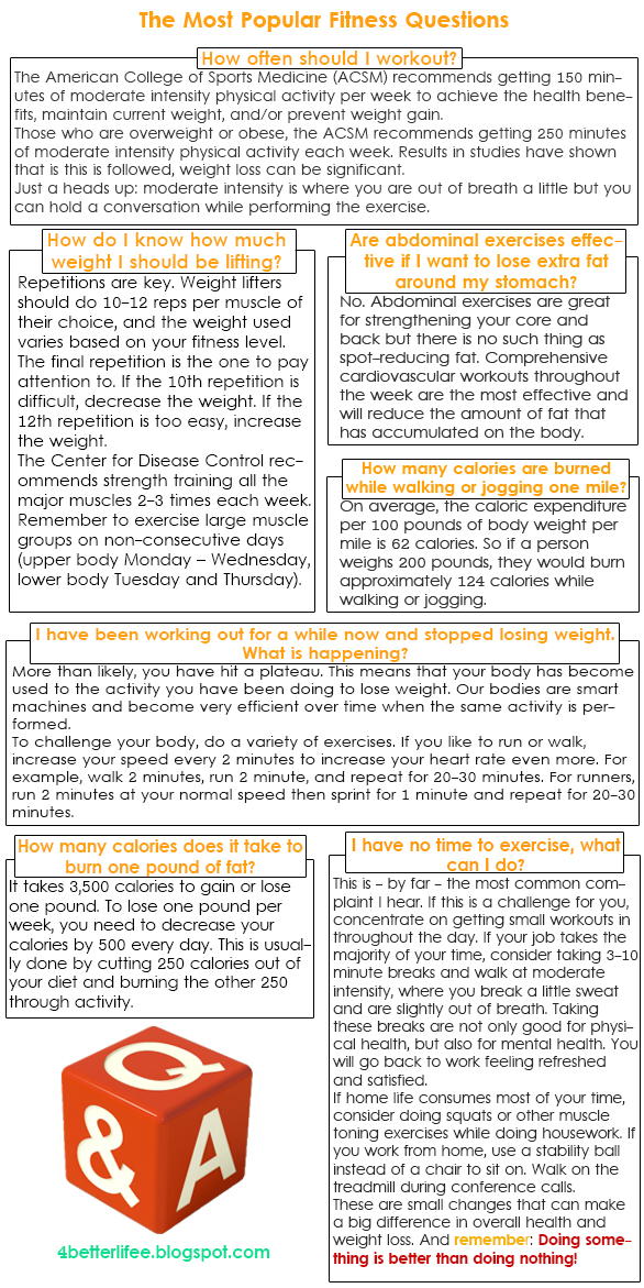 fitness breda, Fitness Questions, Most Popular Questions, Useful Information, home fitness