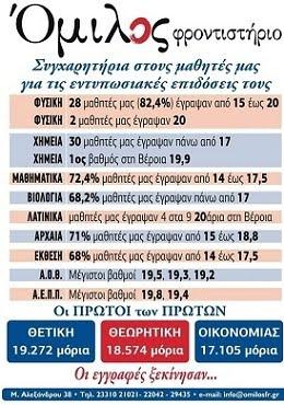 ΦΡΟΝΤΙΣΤΗΡΙΟ ΌΜΙΛΟΣ΄