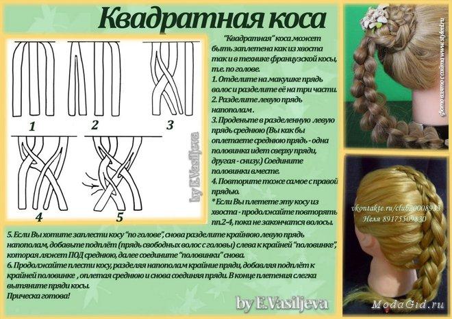 Виды косичек и их схемы плетения