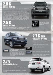 Download Brosur Toyota Grand New Fortuner 2012 Baru