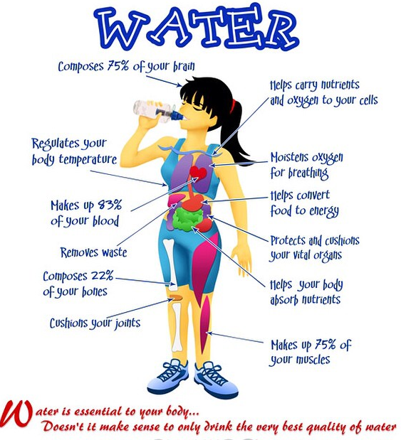 Fit Fluential Mom: 25 Ways to Increase Your Water Intake!
