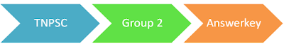 tnpsc group 2 2015 exam answer key general knowledge, general english, pothu tamil