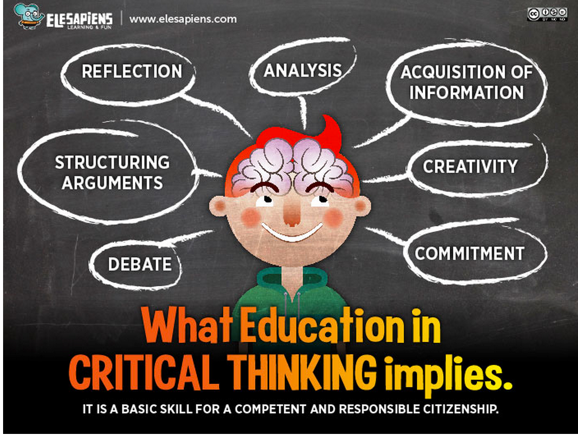 Nine elements of the critical thinking model